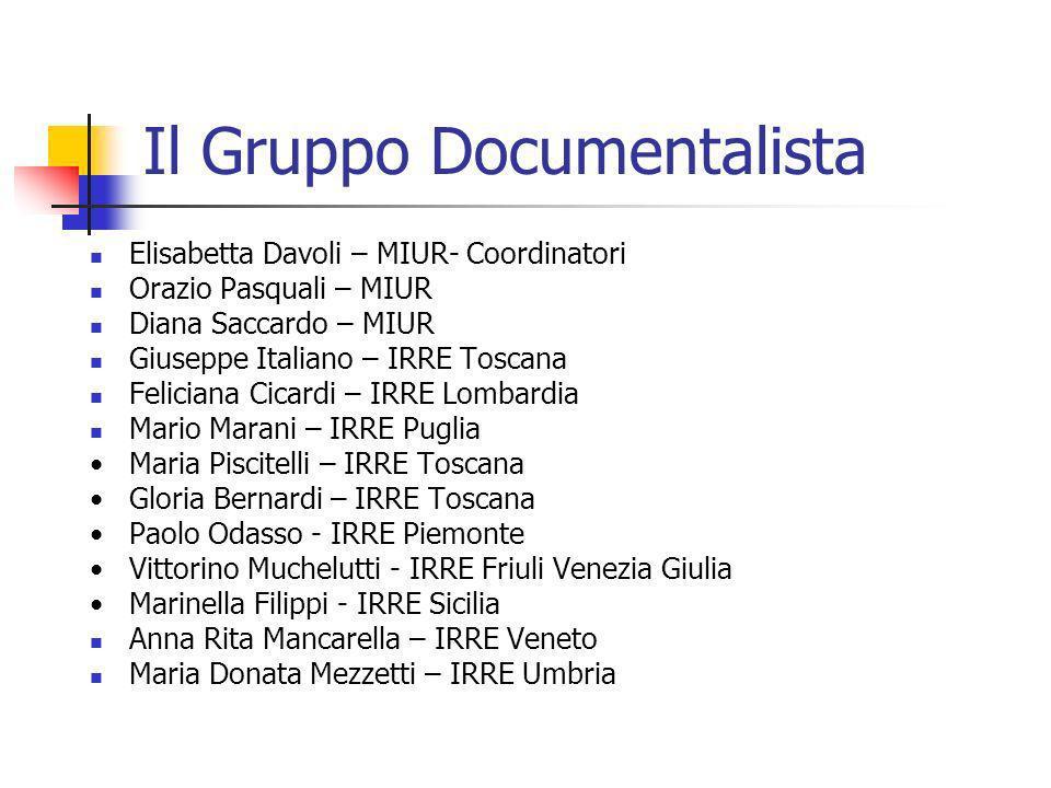 Il Gruppo Documentalista Elisabetta Davoli – MIUR- Coordinatori Orazio Pasquali – MIUR Diana Saccardo – MIUR Giuseppe Italiano – IRRE Toscana Felician