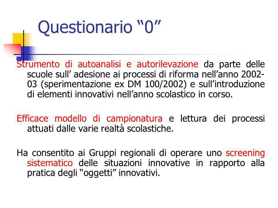 Questionario 0 Strumento di autoanalisi e autorilevazione da parte delle scuole sull adesione ai processi di riforma nellanno 2002- 03 (sperimentazion