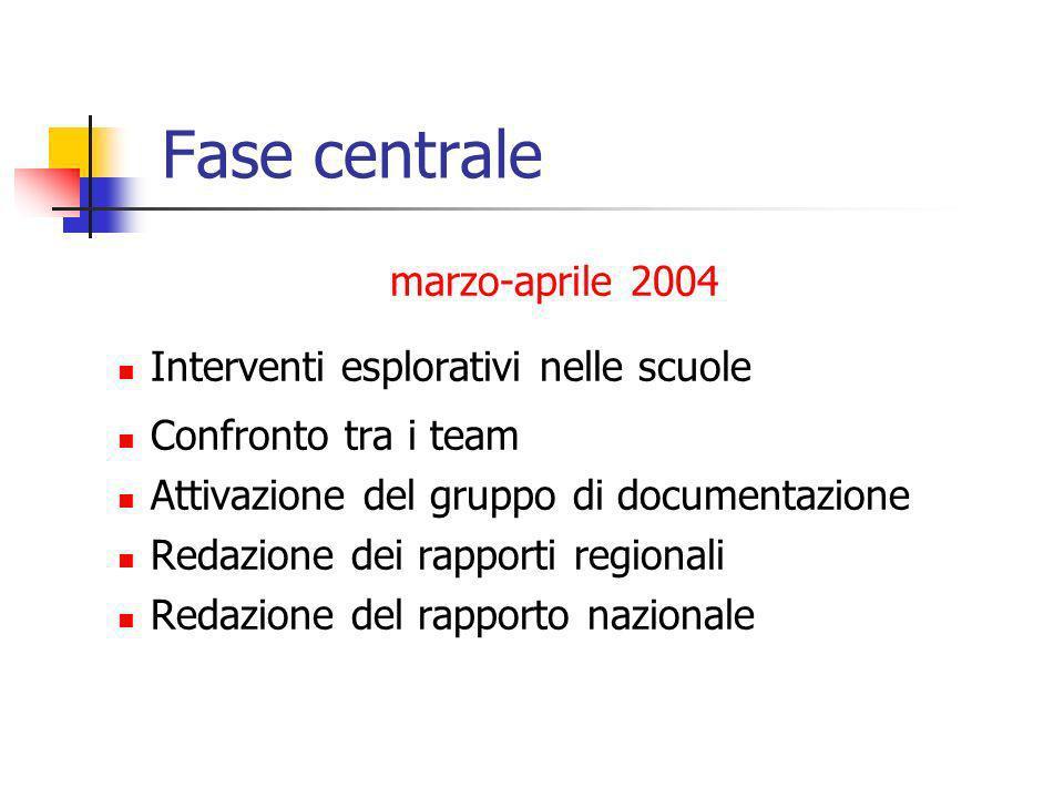 Fase centrale marzo-aprile 2004 Interventi esplorativi nelle scuole Confronto tra i team Attivazione del gruppo di documentazione Redazione dei rappor