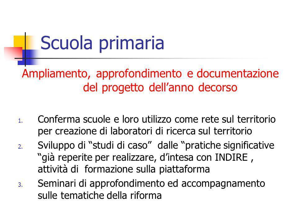 Scuola primaria Ampliamento, approfondimento e documentazione del progetto dellanno decorso 1. Conferma scuole e loro utilizzo come rete sul territori