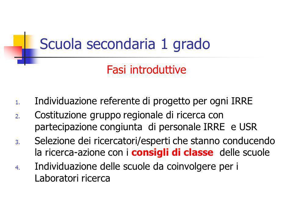 Scuola secondaria 1 grado Fasi introduttive 1. Individuazione referente di progetto per ogni IRRE 2. Costituzione gruppo regionale di ricerca con part