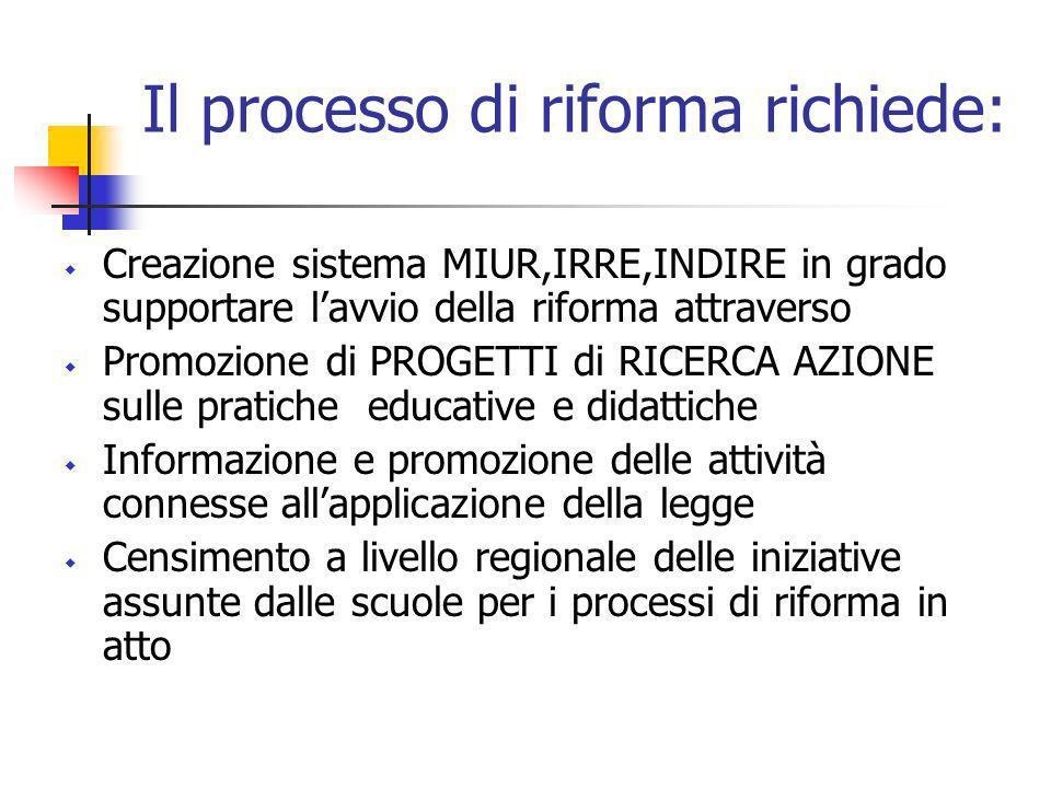 Il processo di riforma richiede: Creazione sistema MIUR,IRRE,INDIRE in grado supportare lavvio della riforma attraverso Promozione di PROGETTI di RICE