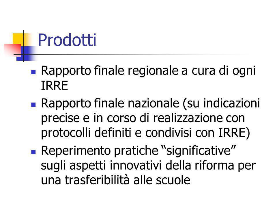 Prodotti Rapporto finale regionale a cura di ogni IRRE Rapporto finale nazionale (su indicazioni precise e in corso di realizzazione con protocolli de