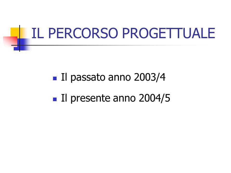 IL PERCORSO PROGETTUALE Il passato anno 2003/4 Il presente anno 2004/5