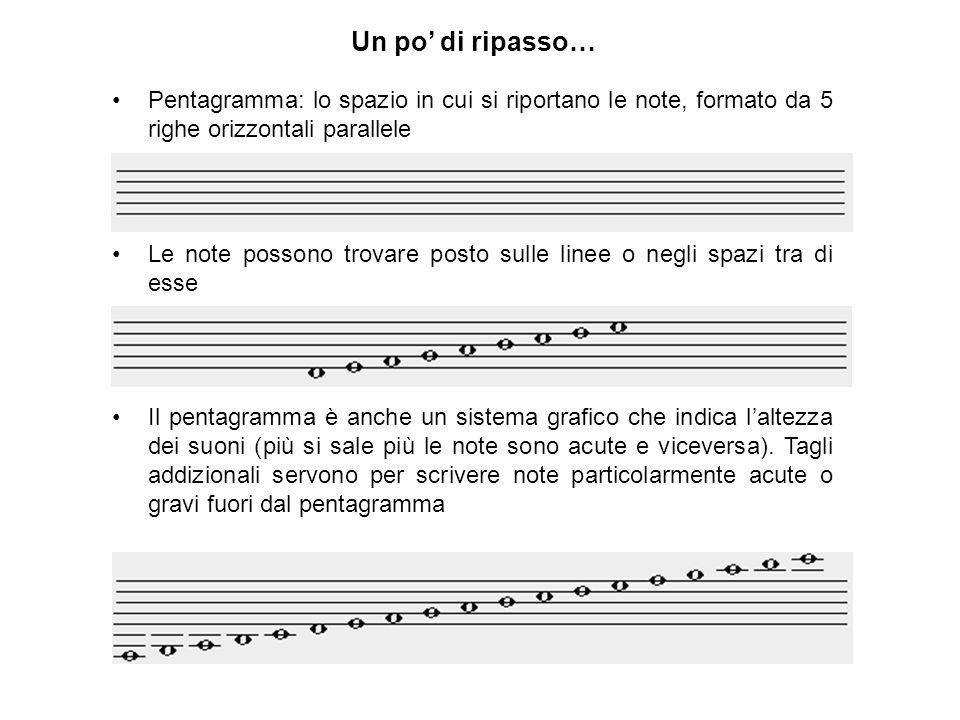 Pentagramma: lo spazio in cui si riportano le note, formato da 5 righe orizzontali parallele Le note possono trovare posto sulle linee o negli spazi t