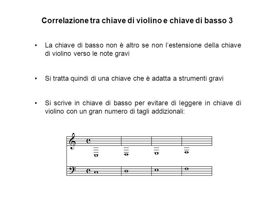 Correlazione tra chiave di violino e chiave di basso 3 La chiave di basso non è altro se non lestensione della chiave di violino verso le note gravi S