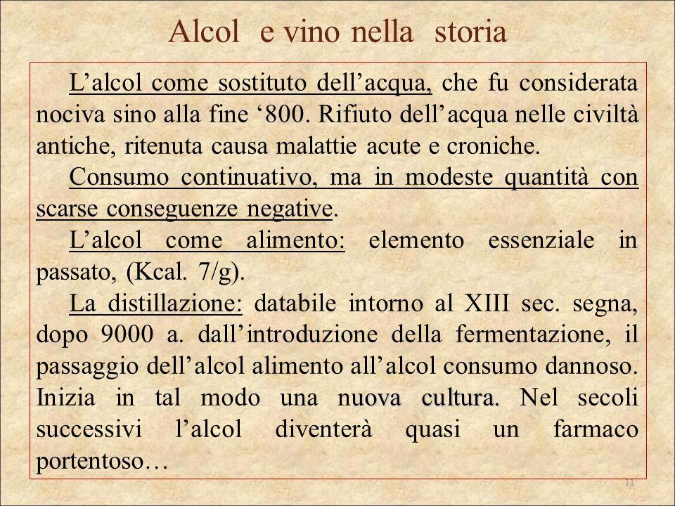 Alcol e vino nella storia 11 Lalcol come sostituto dellacqua, che fu considerata nociva sino alla fine 800. Rifiuto dellacqua nelle civiltà antiche, r