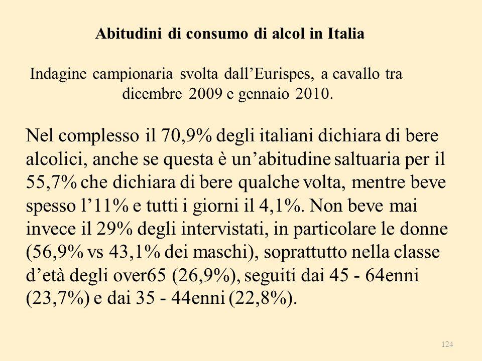 Abitudini di consumo di alcol in Italia Indagine campionaria svolta dallEurispes, a cavallo tra dicembre 2009 e gennaio 2010. Nel complesso il 70,9% d