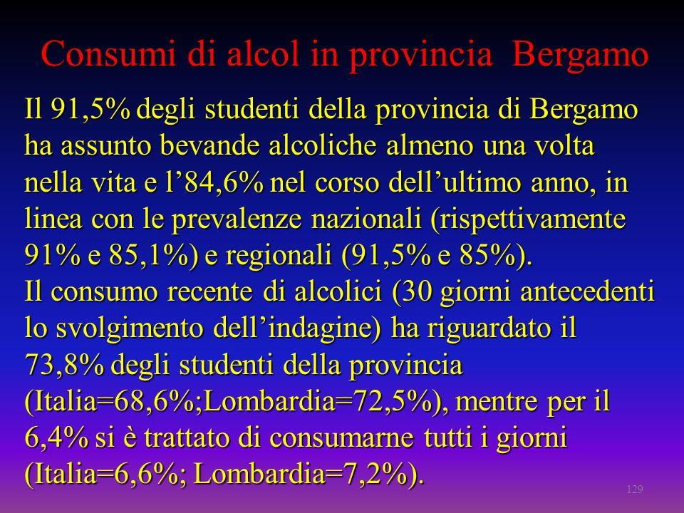 Consumi di alcol in provincia Bergamo 129 Il 91,5% degli studenti della provincia di Bergamo ha assunto bevande alcoliche almeno una volta nella vita