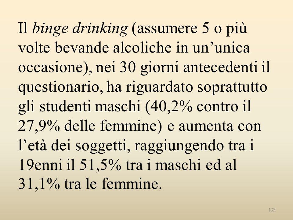 Il binge drinking (assumere 5 o più volte bevande alcoliche in ununica occasione), nei 30 giorni antecedenti il questionario, ha riguardato soprattutt