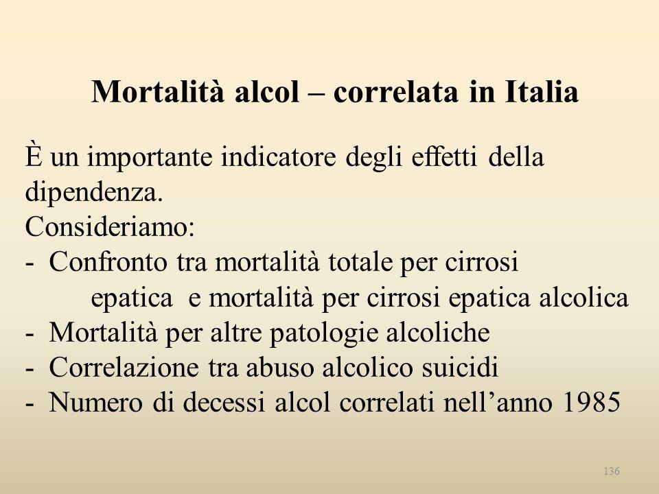 Mortalità alcol – correlata in Italia È un importante indicatore degli effetti della dipendenza. Consideriamo: - Confronto tra mortalità totale per ci