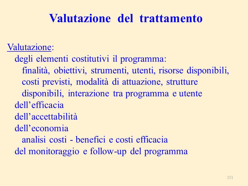 151 Valutazione del trattamento Valutazione: degli elementi costitutivi il programma: finalità, obiettivi, strumenti, utenti, risorse disponibili, cos