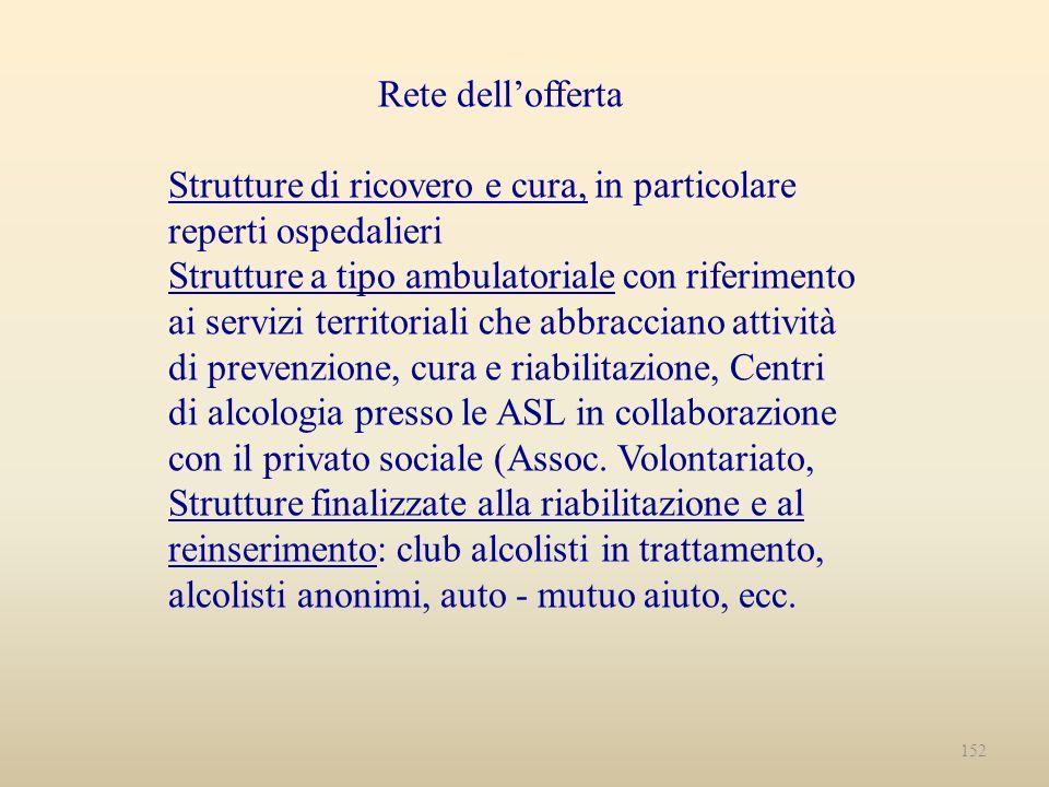 Rete dellofferta Strutture di ricovero e cura, in particolare reperti ospedalieri Strutture a tipo ambulatoriale con riferimento ai servizi territoria