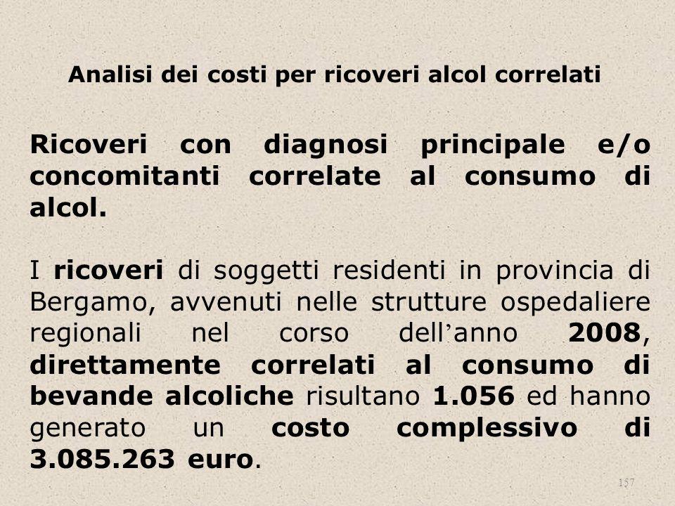 Analisi dei costi per ricoveri alcol correlati Ricoveri con diagnosi principale e/o concomitanti correlate al consumo di alcol. I ricoveri di soggetti