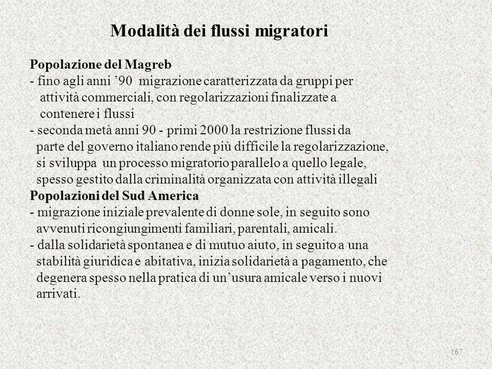Popolazioni del Sud America Modalità dei flussi migratori Popolazione del Magreb - fino agli anni 90 migrazione caratterizzata da gruppi per attività