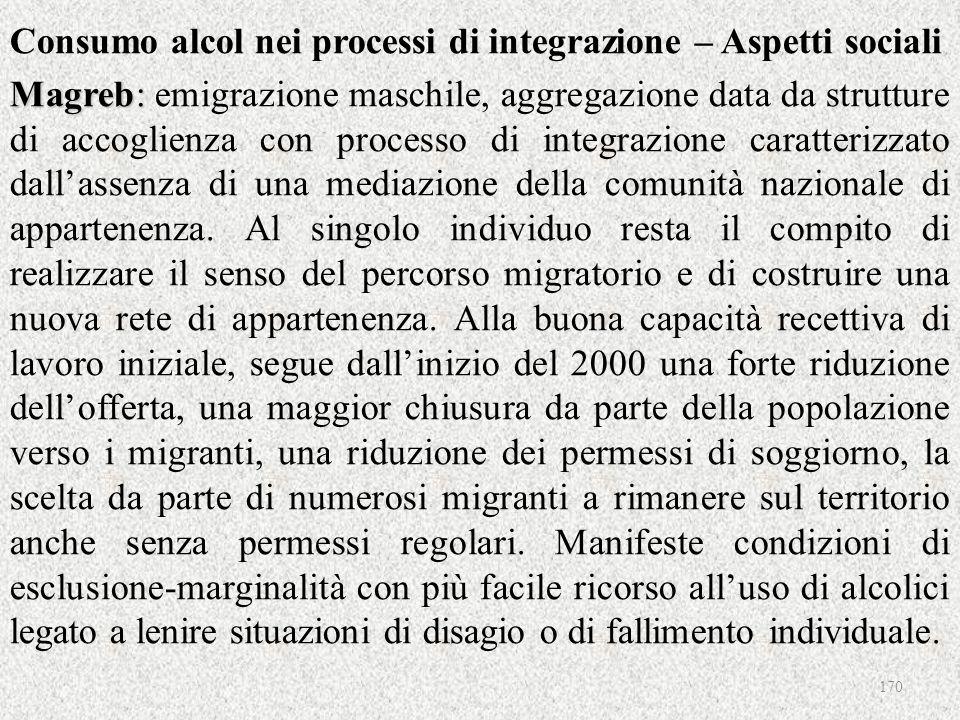 Consumo alcol nei processi di integrazione – Aspetti sociali Magreb: Magreb: emigrazione maschile, aggregazione data da strutture di accoglienza con p