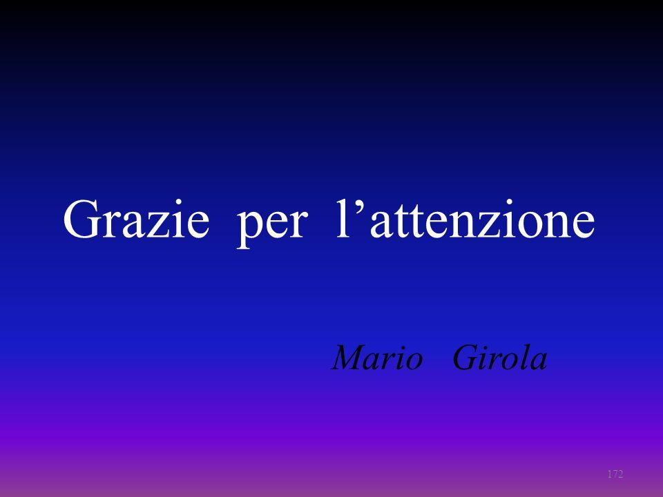 172 Grazie per lattenzione Mario Girola