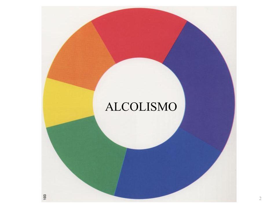 Sindrome da astinenza alcolica Nella crisi di astinenza si ha diminuita liberazione di dopamina nel nucleo accumbens; probabile causa della disforia (umore spiacevole, con tristezza, ansia o irritabilità) associata alla crisi astinenza.