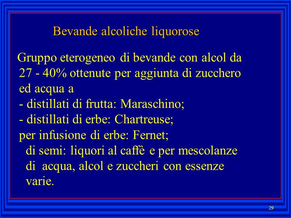 Bevande alcoliche liquorose Bevande alcoliche liquorose Gruppo eterogeneo di bevande con alcol da 27 - 40% ottenute per aggiunta di zucchero ed acqua