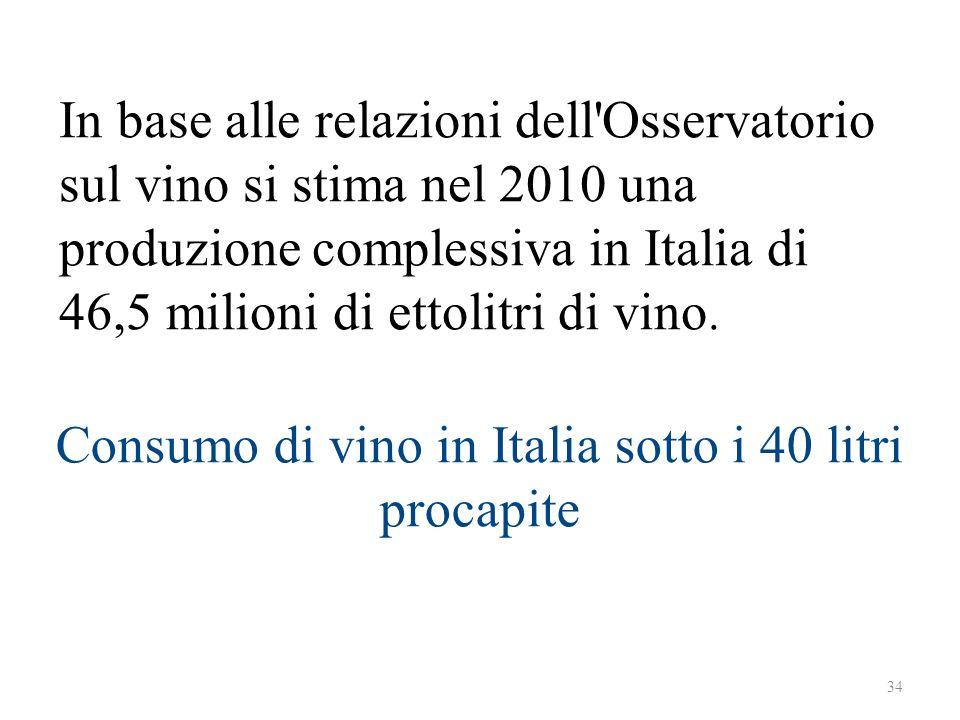 34 Consumo di vino in Italia sotto i 40 litri procapite In base alle relazioni dell'Osservatorio sul vino si stima nel 2010 una produzione complessiva