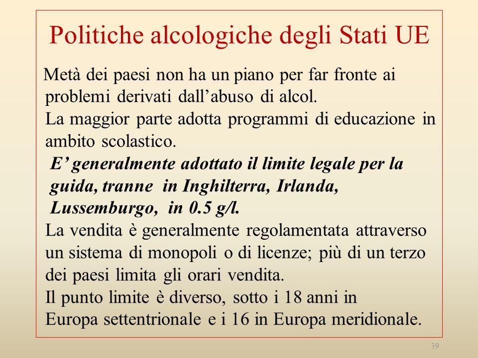 Politiche alcologiche degli Stati UE Metà dei paesi non ha un piano per far fronte ai problemi derivati dallabuso di alcol. La maggior parte adotta pr