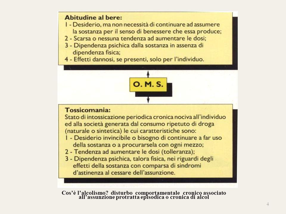 Metabolismo dellalcol Lalcol viene metabolizzato nel 80 – 85 % nel fegato, poco in altri organi 45