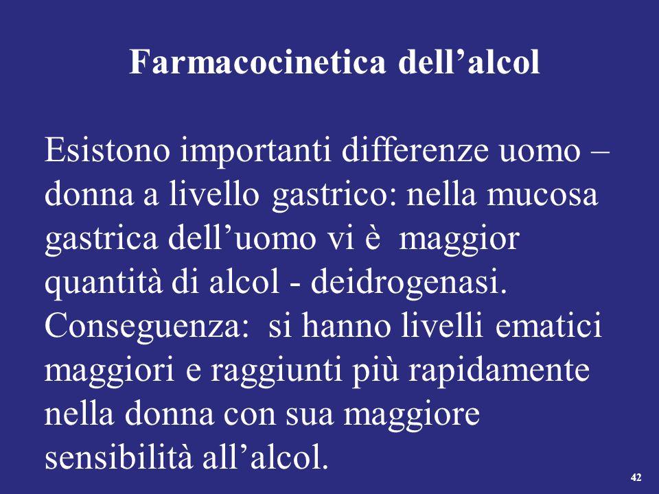 42 Farmacocinetica dellalcol Esistono importanti differenze uomo – donna a livello gastrico: nella mucosa gastrica delluomo vi è maggior quantità di a