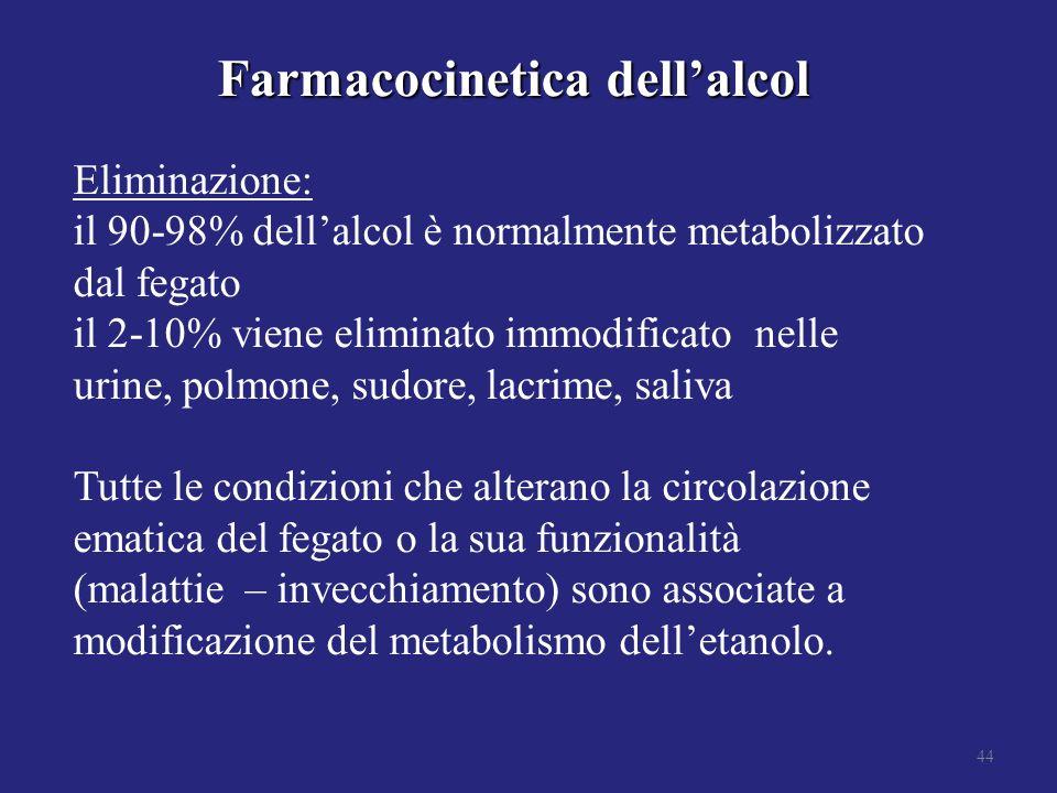 Farmacocinetica dellalcol Farmacocinetica dellalcol Eliminazione: il 90-98% dellalcol è normalmente metabolizzato dal fegato il 2-10% viene eliminato