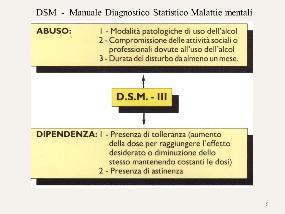 5 DSM - Manuale Diagnostico Statistico Malattie mentali
