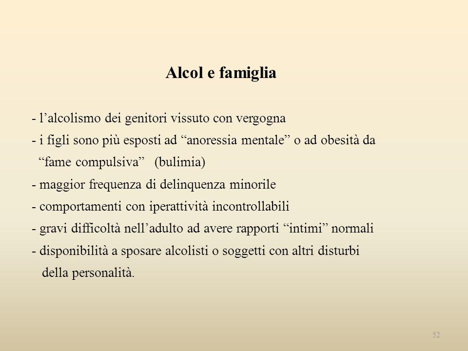Alcol e famiglia - lalcolismo dei genitori vissuto con vergogna - i figli sono più esposti ad anoressia mentale o ad obesità da fame compulsiva (bulim