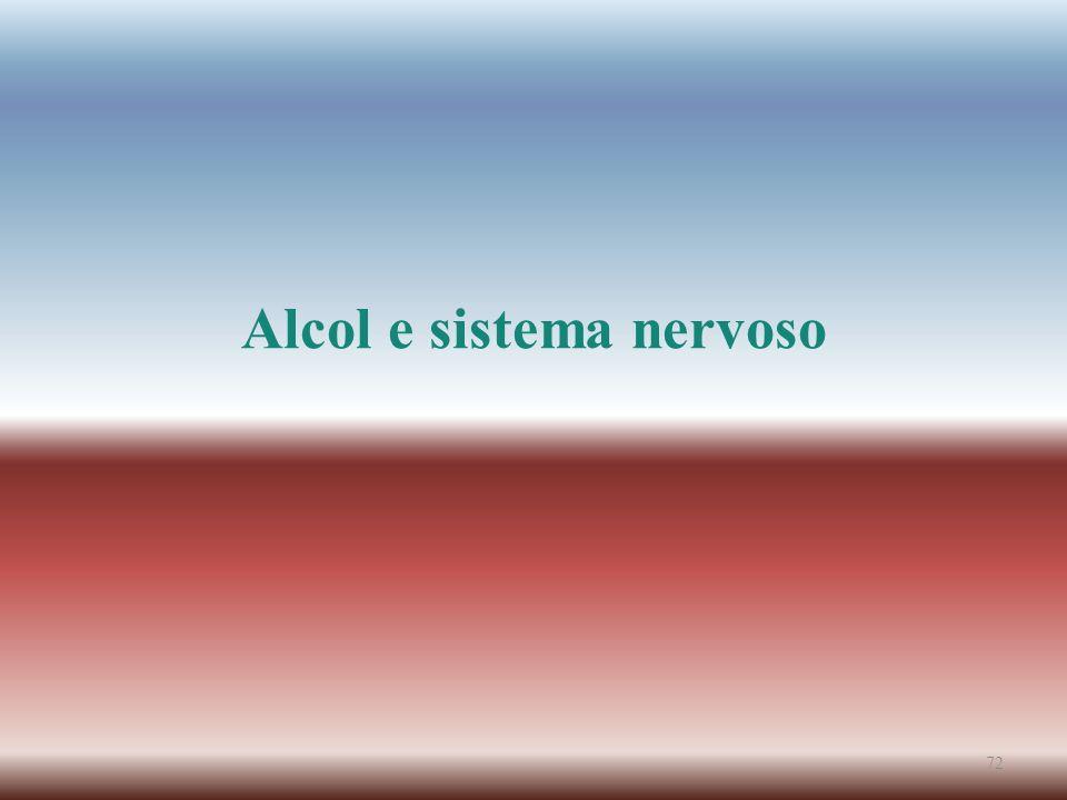 Alcol e sistema nervoso 72