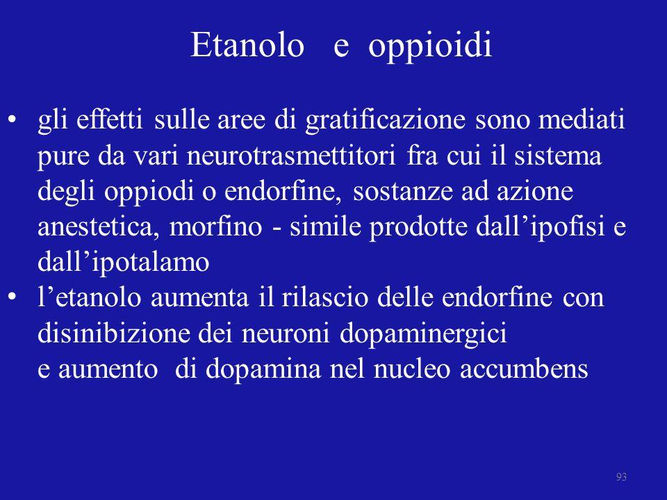 Etanolo e oppioidi gli effetti sulle aree di gratificazione sono mediati pure da vari neurotrasmettitori fra cui il sistema degli oppiodi o endorfine,
