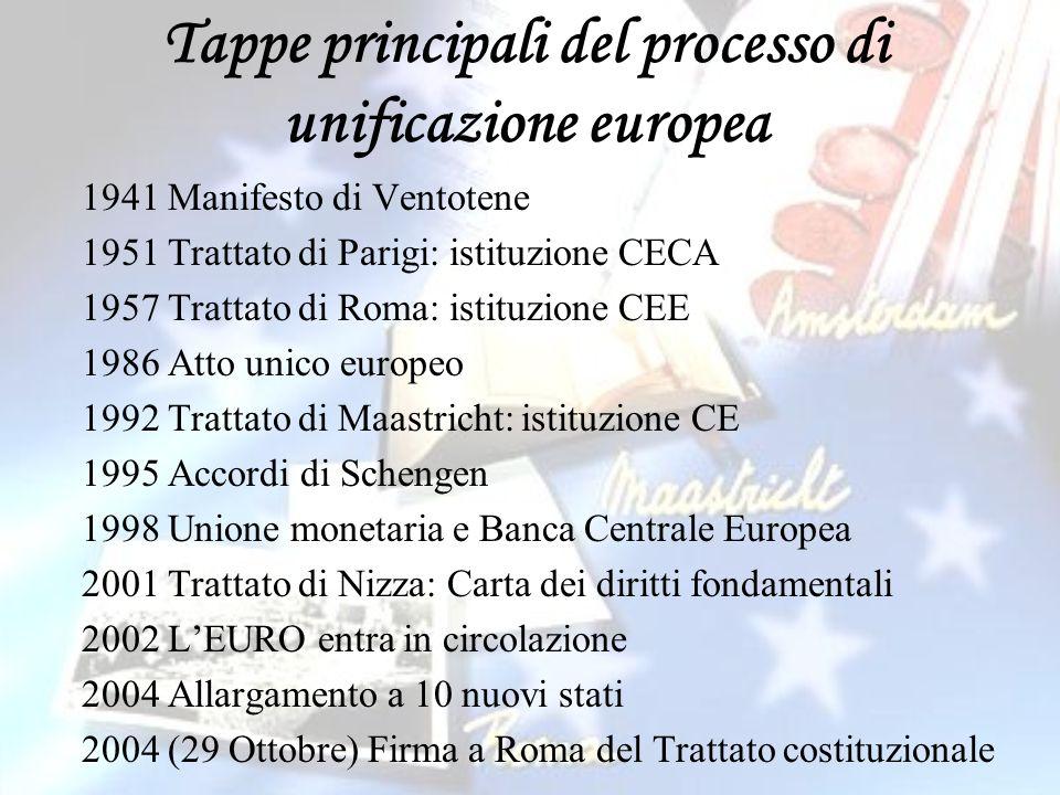 Tappe principali del processo di unificazione europea 1941 Manifesto di Ventotene 1951 Trattato di Parigi: istituzione CECA 1957 Trattato di Roma: ist