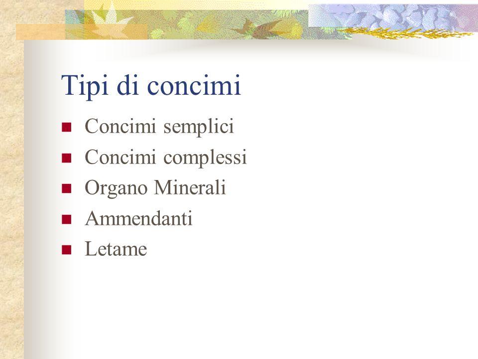 Tipi di concimi Concimi semplici Concimi complessi Organo Minerali Ammendanti Letame