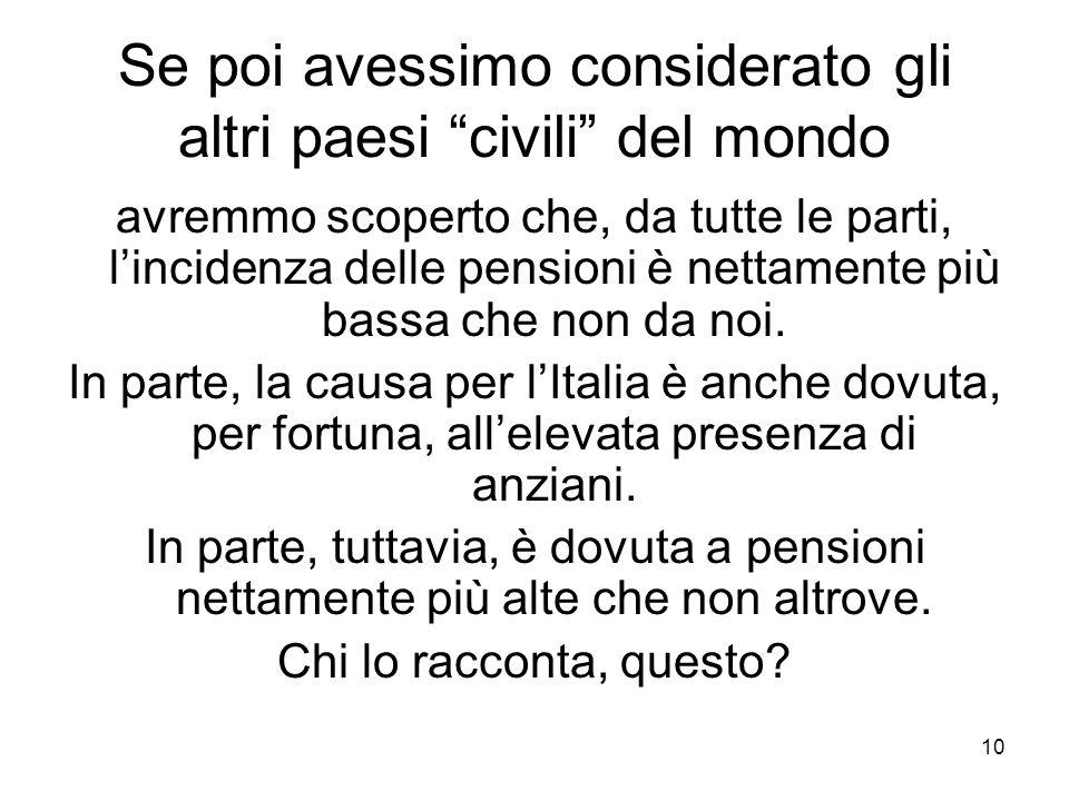 10 Se poi avessimo considerato gli altri paesi civili del mondo avremmo scoperto che, da tutte le parti, lincidenza delle pensioni è nettamente più bassa che non da noi.