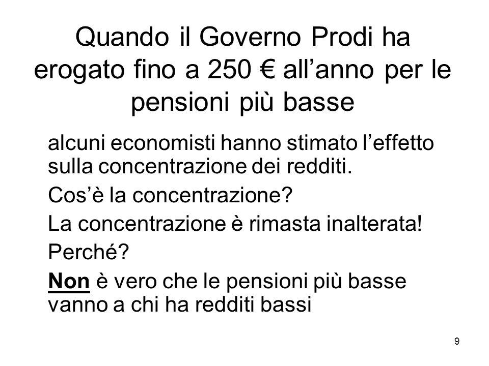 9 Quando il Governo Prodi ha erogato fino a 250 allanno per le pensioni più basse alcuni economisti hanno stimato leffetto sulla concentrazione dei redditi.