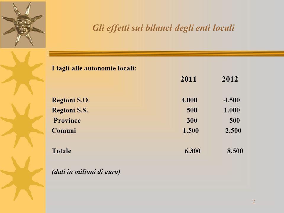 Gli effetti sui bilanci degli enti locali I tagli alle autonomie locali: 2011 2012 Regioni S.O.
