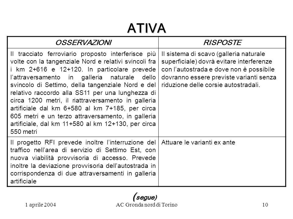 1 aprile 2004AC Gronda nord di Torino10 ATIVA OSSERVAZIONIRISPOSTE Il tracciato ferroviario proposto interferisce più volte con la tangenziale Nord e relativi svincoli fra i km 2+616 e 12+120.