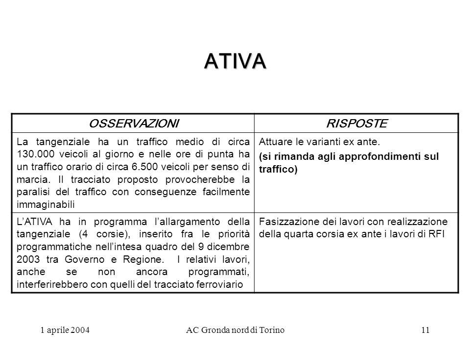 1 aprile 2004AC Gronda nord di Torino11 ATIVA OSSERVAZIONIRISPOSTE La tangenziale ha un traffico medio di circa 130.000 veicoli al giorno e nelle ore di punta ha un traffico orario di circa 6.500 veicoli per senso di marcia.
