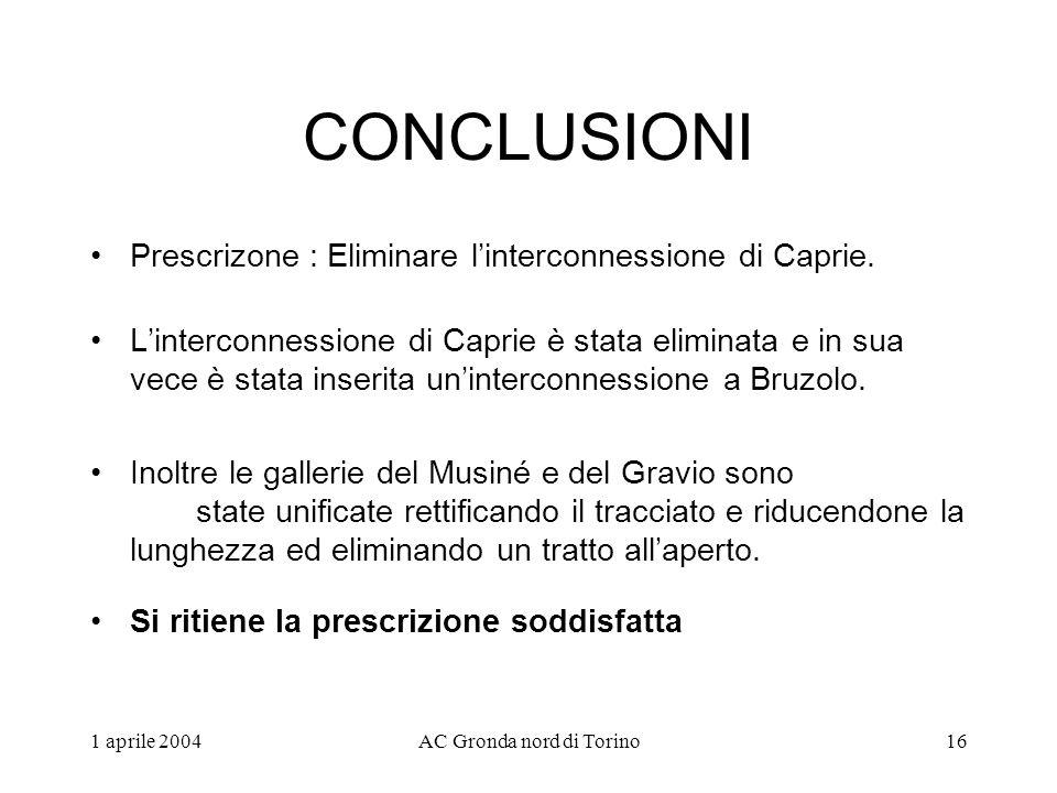 1 aprile 2004AC Gronda nord di Torino16 CONCLUSIONI Prescrizone : Eliminare linterconnessione di Caprie.