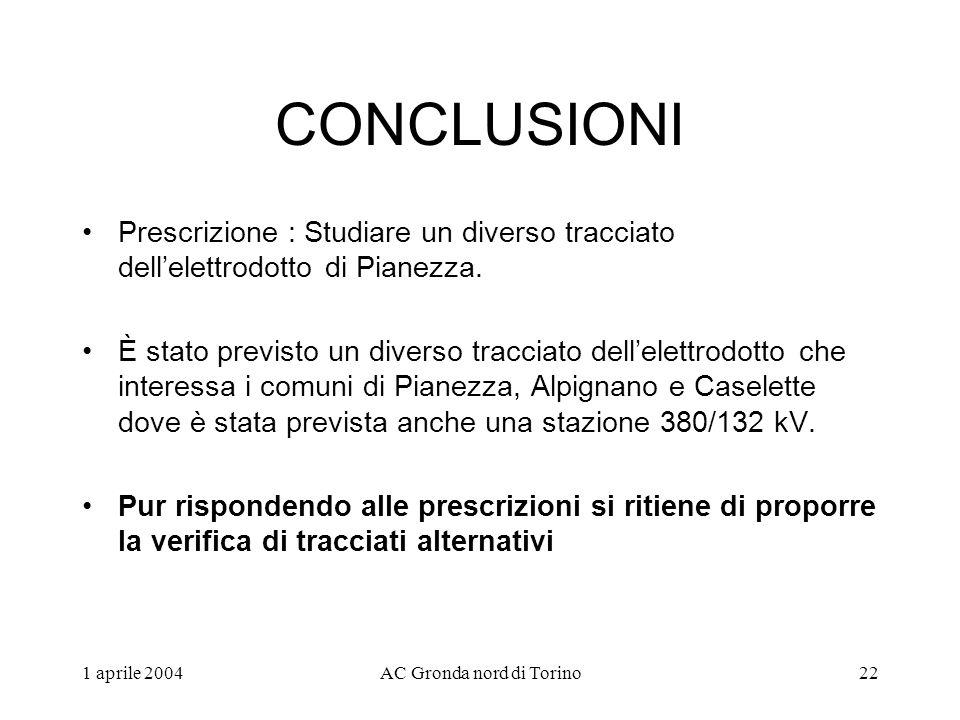 1 aprile 2004AC Gronda nord di Torino22 CONCLUSIONI Prescrizione : Studiare un diverso tracciato dellelettrodotto di Pianezza.