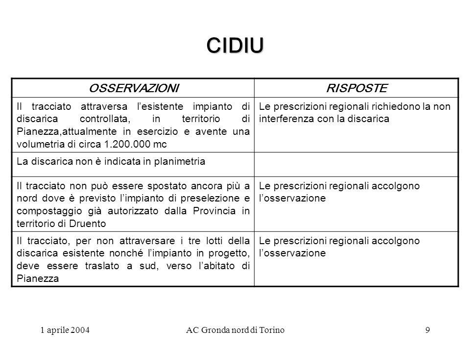 1 aprile 2004AC Gronda nord di Torino9 CIDIU OSSERVAZIONIRISPOSTE Il tracciato attraversa lesistente impianto di discarica controllata, in territorio di Pianezza,attualmente in esercizio e avente una volumetria di circa 1.200.000 mc Le prescrizioni regionali richiedono la non interferenza con la discarica La discarica non è indicata in planimetria Il tracciato non può essere spostato ancora più a nord dove è previsto limpianto di preselezione e compostaggio già autorizzato dalla Provincia in territorio di Druento Le prescrizioni regionali accolgono losservazione Il tracciato, per non attraversare i tre lotti della discarica esistente nonché limpianto in progetto, deve essere traslato a sud, verso labitato di Pianezza Le prescrizioni regionali accolgono losservazione