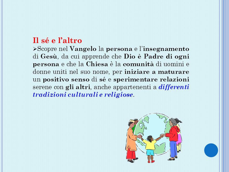 Il sé e laltro Scopre nel Vangelo la persona e l insegnamento di Gesù, da cui apprende che Dio è Padre di ogni persona e che la Chiesa è la comunità d