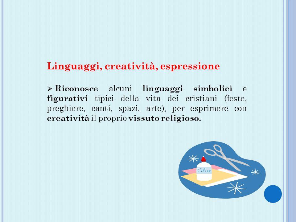 Linguaggi, creatività, espressione Riconosce alcuni linguaggi simbolici e figurativi tipici della vita dei cristiani (feste, preghiere, canti, spazi,