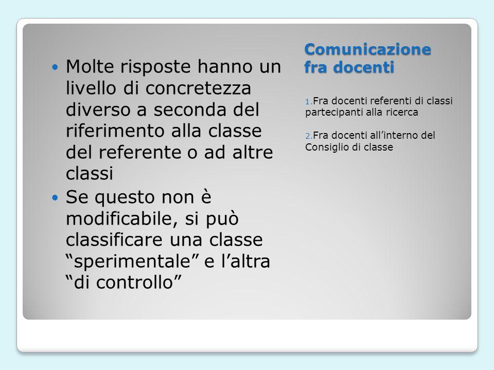 Comunicazione fra docenti 1. Fra docenti referenti di classi partecipanti alla ricerca 2.