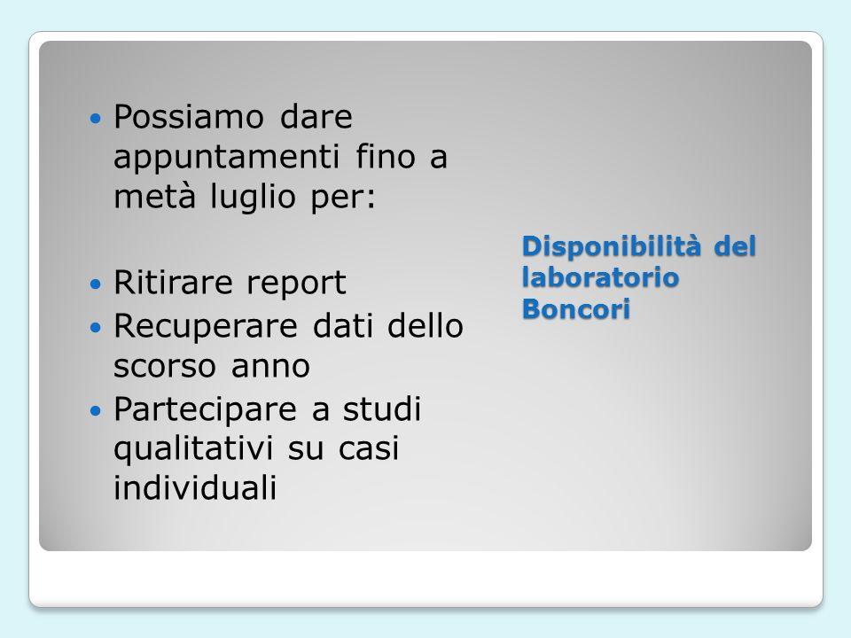 Disponibilità del laboratorio Boncori Possiamo dare appuntamenti fino a metà luglio per: Ritirare report Recuperare dati dello scorso anno Partecipare a studi qualitativi su casi individuali