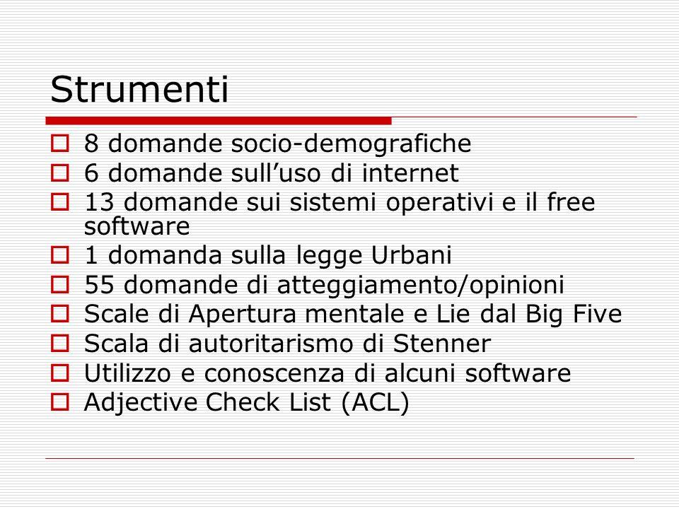 Strumenti 8 domande socio-demografiche 6 domande sulluso di internet 13 domande sui sistemi operativi e il free software 1 domanda sulla legge Urbani