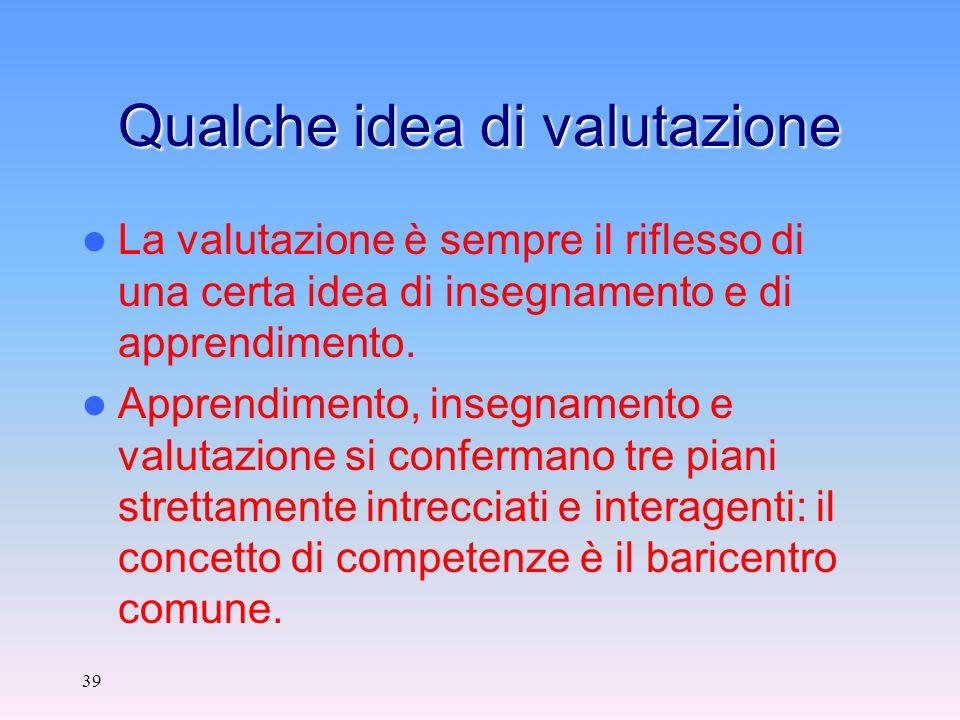 39 Qualche idea di valutazione La valutazione è sempre il riflesso di una certa idea di insegnamento e di apprendimento.