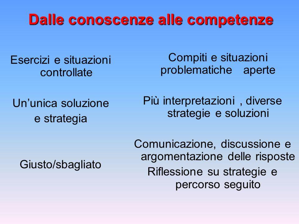 Dalle conoscenze alle competenze Esercizi e situazioni controllate Ununica soluzione e strategia Giusto/sbagliato Compiti e situazioni problematiche aperte Più interpretazioni, diverse strategie e soluzioni Comunicazione, discussione e argomentazione delle risposte Riflessione su strategie e percorso seguito