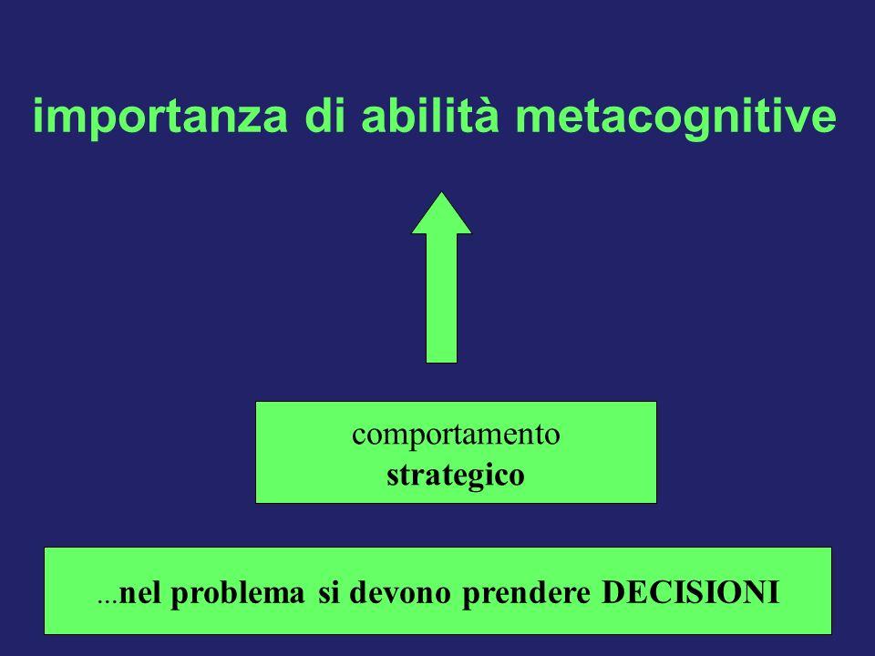 14 comportamento strategico... nel problema si devono prendere DECISIONI importanza di abilità metacognitive